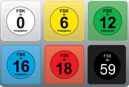 FSK / USK (1/6)